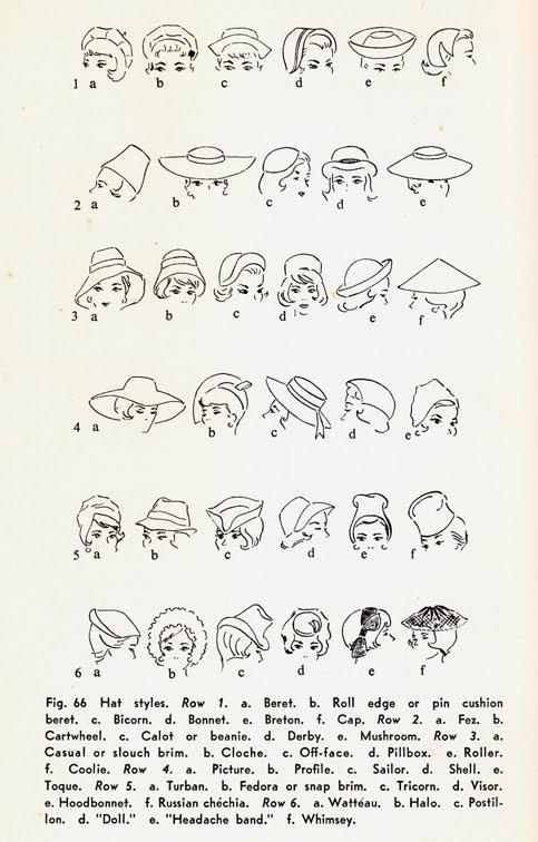 hats infographics